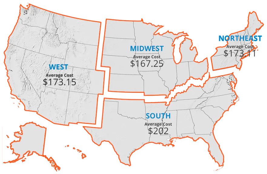Map of The USA broken between Different Average Costs